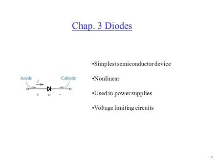 0 Chap. 3 Diodes Simplest semiconductor device Nonlinear Used in power supplies Voltage limiting circuits.