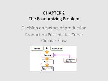 CHAPTER 2 The Economizing Problem Decision on factors of production Production Possibilities Curve Circular Flow.