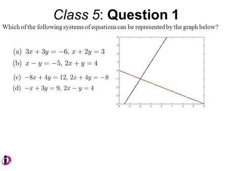 Class 5: Question 1 Which of the following systems of equations can be represented by the graph below?
