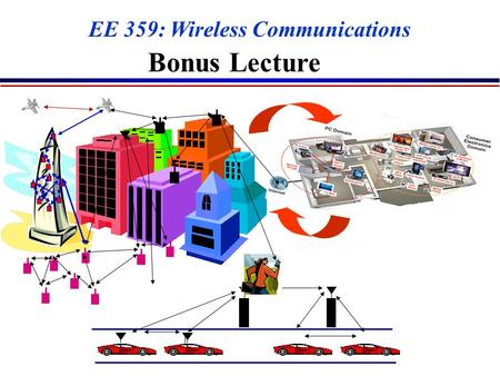 EE 359: Wireless Communications Bonus Lecture. Topics Future wireless networks Wireless network design challenges Cellular systems: evolution and their.
