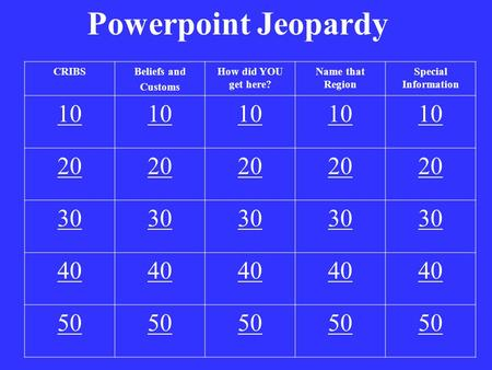 Powerpoint Jeopardy CRIBSBeliefs and Customs How did YOU get here? Name that Region Special Information 10 20 30 40 50.