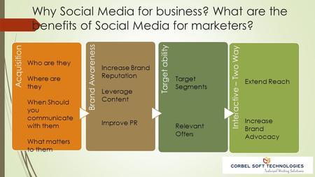 Why Social Media for business? What are the benefits of Social Media for marketers? Acquisition Brand Awareness Target ability Interactive – Two Way Who.