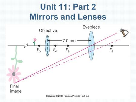 Unit 11: Part 2 Mirrors and Lenses. Outline Plane Mirrors Spherical Mirrors Lenses The Lens Maker's Equation Lens Aberrations.