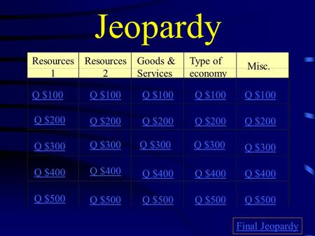Jeopardy Resources 1 Goods & Services Type of economy Misc. Q $100 Q $200 Q $300 Q $400 Q $500 Q $100 Q $200 Q $300 Q $400 Q $500 Final Jeopardy Resources.