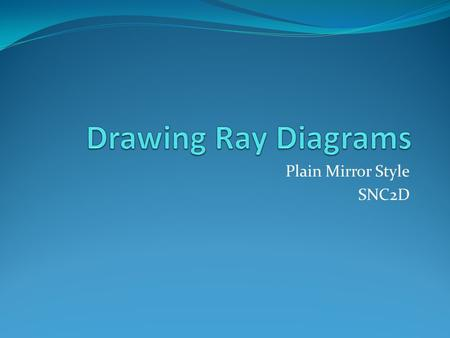 Plain Mirror Style SNC2D. Angles – What's It All Mean?