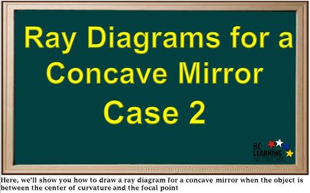 Here, we'll show you how to draw a ray diagram for a concave mirror when the object is between the center of curvature and the focal point.