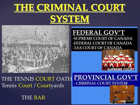 THE CRIMINAL COURT SYSTEM THE TENNIS COURT OATH Tennis Court / Courtyards THE BAR FEDERAL GOV'T -SUPREME COURT OF CANADA -FEDERAL COURT OF CANADA -TAX.