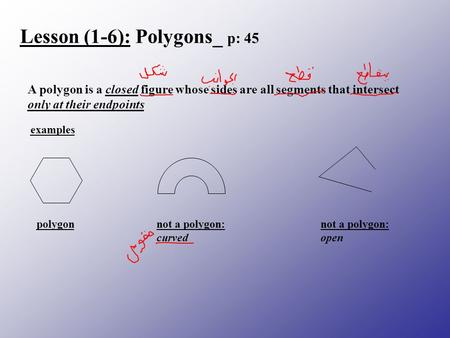 Lesson (1-6): Polygons_ p: 45 A polygon is a closed figure whose sides are all segments that intersect only at their endpoints examples polygonnot a polygon: