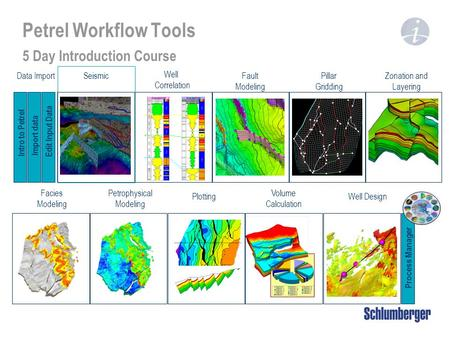 Well Correlation Petrel Workflow Tools 5 Day Introduction Course Fault Modeling Pillar Gridding Zonation and Layering Facies Modeling Petrophysical Modeling.