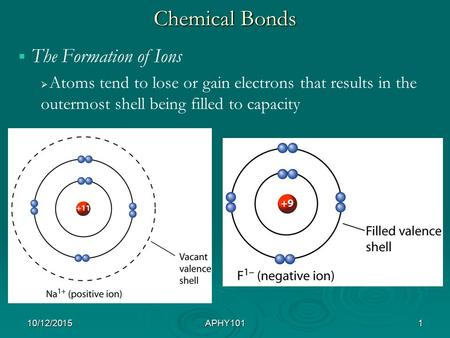 Chemical Bonds   The Formation of Ions   Atoms tend to lose or gain electrons that results in the outermost shell being filled to capacity 10/12/2015APHY1011.