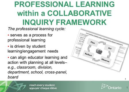 1 PROFESSIONAL LEARNING within a COLLABORATIVE INQUIRY FRAMEWORK The professional learning cycle: serves as a process for professional learning is driven.