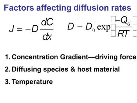 Factors affecting diffusion rates 1.Concentration Gradient—driving force 2.Diffusing species & host material 3.Temperature.