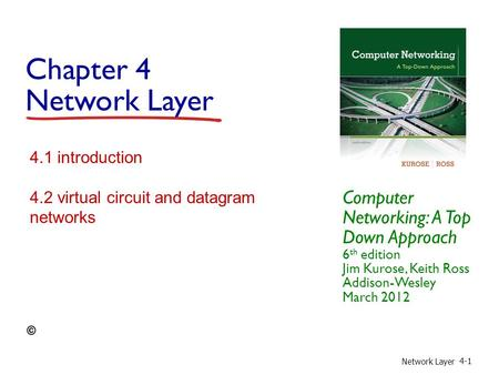 Chapter 4 Network Layer Computer Networking: A Top Down Approach 6 th edition Jim Kurose, Keith Ross Addison-Wesley March 2012 Network Layer 4-1 4.1 introduction.