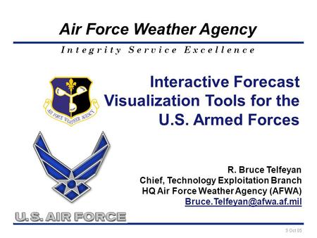 Interactive Forecast Visualization Tools for the U.S. Armed Forces