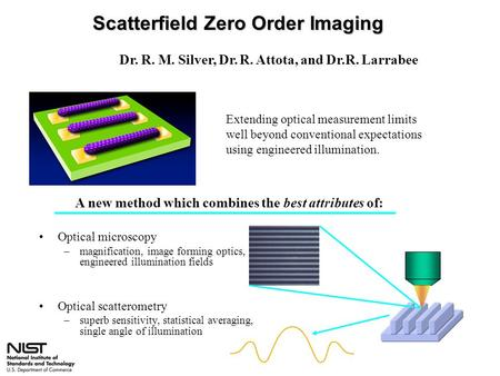 Scatterfield Zero Order Imaging