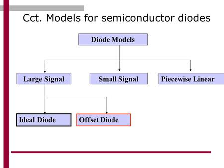 Cct. Models for semiconductor diodes
