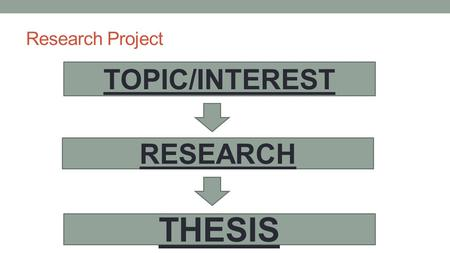 Research Project TOPIC/INTEREST RESEARCH THESIS.