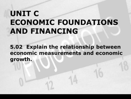 UNIT C ECONOMIC FOUNDATIONS AND FINANCING 5.02 Explain the relationship between economic measurements and economic growth.