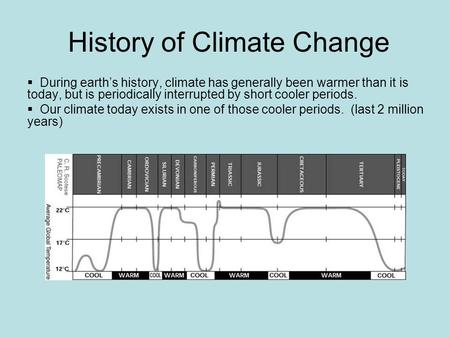 History of Climate Change  During earth's history, climate has generally been warmer than it is today, but is periodically interrupted by short cooler.