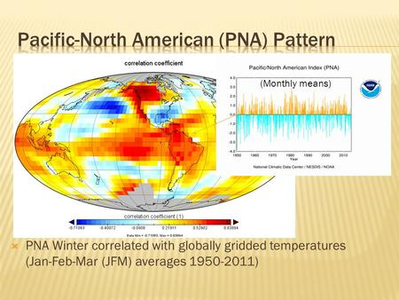  PNA Winter correlated with globally gridded temperatures (Jan-Feb-Mar (JFM) averages 1950-2011) (Monthly means)