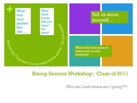+ Rising Seniors Workshop: Class of 2011 Who am I and where am I going??? What was your perfect day like… Tell us about yourself… What is the best piece.