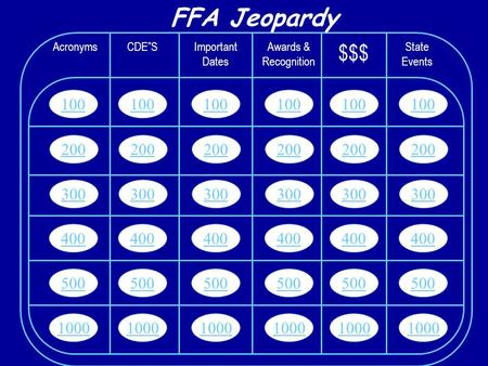 "100 400 300 200 500 1000 FFA Jeopardy AcronymsCDE""SImportant Dates Awards & Recognition $$$ State Events 100 400 300 200 500 1000 100 400 300 200 500 1000."