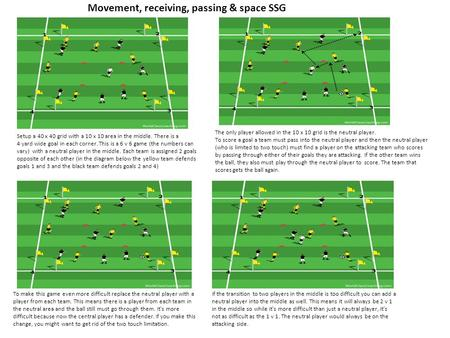 Movement, receiving, passing & space SSG Setup a 40 x 40 grid with a 10 x 10 area in the middle. There is a 4 yard wide goal in each corner. This is a.