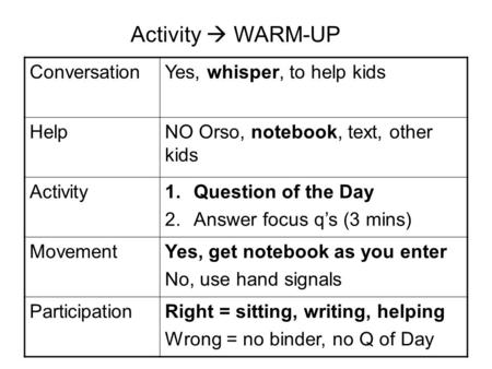 ConversationYes, whisper, to help kids HelpNO Orso, notebook, text, other kids Activity1.Question of the Day 2.Answer focus q's (3 mins) MovementYes, get.