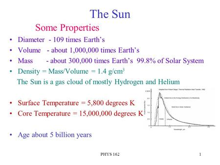 PHYS 1621 The Sun Some Properties Diameter - 109 times Earth's Volume - about 1,000,000 times Earth's Mass - about 300,000 times Earth's 99.8% of Solar.