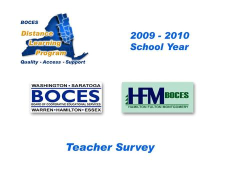 HFM SAN Distance Learning Project Teacher Survey 2009 – 2010 School Year... BOCES Distance Learning Program Quality Access Support.