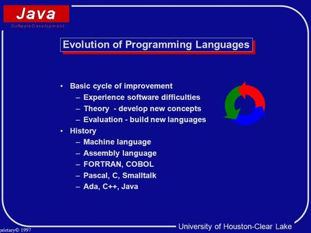 University of Houston-Clear Lake Proprietary© 1997 Evolution of Programming Languages Basic cycle of improvement –Experience software difficulties –Theory.