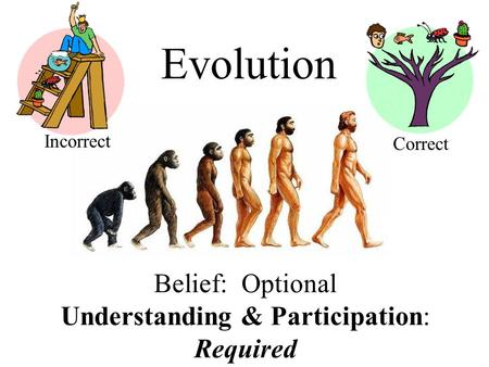 Evolution Belief: Optional Understanding & Participation: Required Incorrect Correct.