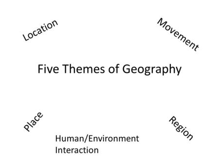 Five Themes of Geography Location Movement Place Human/Environment Interaction Region.