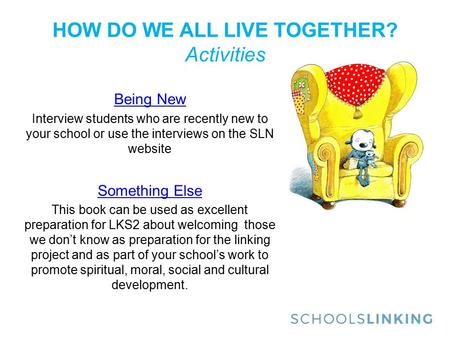 HOW DO WE ALL LIVE TOGETHER? Activities Being New Interview students who are recently new to your school or use the interviews on the SLN website Something.