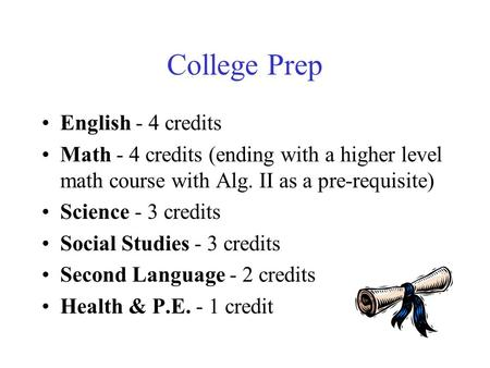 College Prep English - 4 credits Math - 4 credits (ending with a higher level math course with Alg. II as a pre-requisite) Science - 3 credits Social Studies.