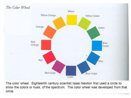 The color wheel. Eighteenth century scientist Isaac Newton first used a circle to show the colors or hues, of the spectrum. The color wheel was developed.