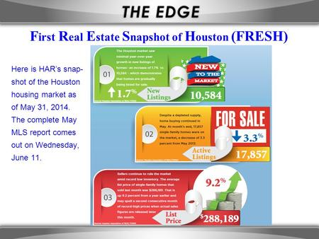 F irst R eal E state S napshot of H ouston (FRESH) Here is HAR's snap- shot of the Houston housing market as of May 31, 2014. The complete May MLS report.