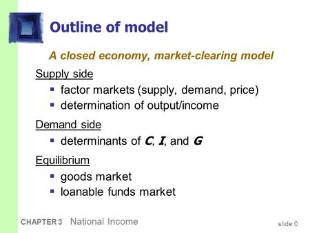 Slide 0 CHAPTER 3 National Income Outline of model A closed economy, market-clearing model Supply side  factor markets (supply, demand, price)  determination.