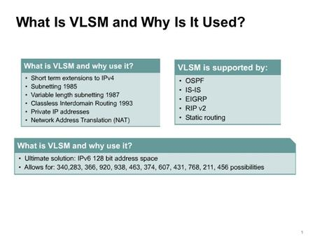 111 What Is VLSM and Why Is It Used?. 222 Classful and Classless Routing Classful (basic subnetting) Classful routing protocols require that a single.
