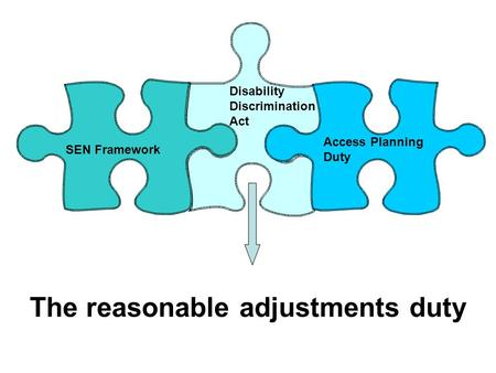The reasonable adjustments duty Disability Discrimination Act SEN Framework Access Planning Duty.