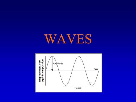 WAVES. Waves A wave is any disturbance that transmits ENERGY through matter and space. Waves carry energy NOT matter. SIM.