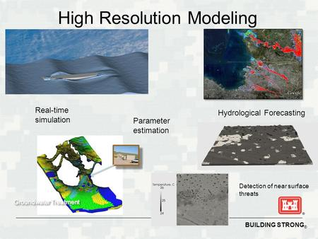 BUILDING STRONG ® High Resolution Modeling Parameter estimation Hydrological Forecasting Real-time simulation Groundwater Treatment Detection of near surface.