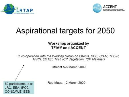 Aspirational targets for 2050 Workshop organized by TFIAM and ACCENT in co-operation with the Working Group on Effects, CCE, CIAM, TFEIP, TFRN, EGTEI,