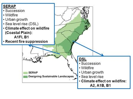 DSL Succession Wildfire Urban growth Sea level rise Climate effect on wildfire: A2, A1B, B1 SERAP Succession Wildfire Urban growth Sea level rise (DSL)