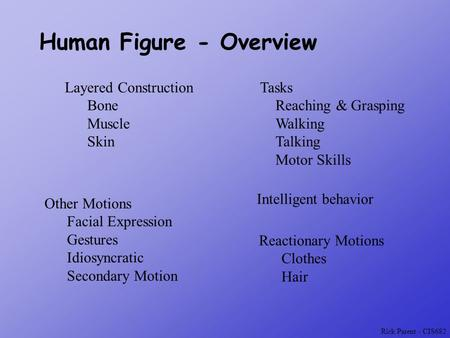 Rick Parent - CIS682 Human Figure - Overview Reactionary Motions Clothes Hair Tasks Reaching & Grasping Walking Talking Motor Skills Layered Construction.