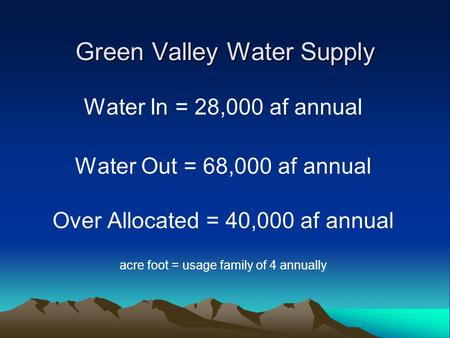 Green Valley Water Supply Water In = 28,000 af annual Water Out = 68,000 af annual Over Allocated = 40,000 af annual acre foot = usage family of 4 annually.