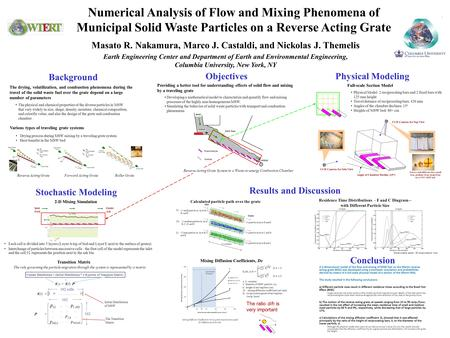 Numerical Analysis of Flow and Mixing Phenomena of Municipal Solid Waste Particles on a Reverse Acting Grate Masato R. Nakamura, Marco J. Castaldi, and.