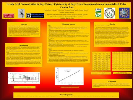 Ursolic Acid Concentration in Sage Extract Cytotoxicity of Sage Extract compounds to an Immortalized Colon Cancer Line Nathan Etsitty 1, Zhong Ye 2, Zhiyi.