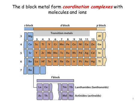 1 The d block metal form coordination complexes with molecules and ions.