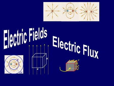 R 2R2R a a Today… More on Electric Field: –Continuous Charge Distributions Electric Flux: –Definition –How to think about flux.